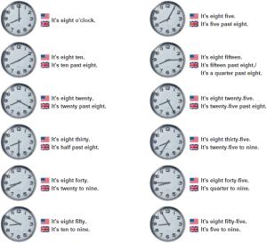 As Horas Rede Inglesa